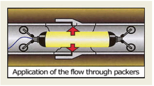 Patch lining for underground pipe repair